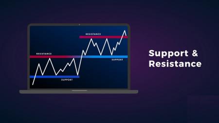 دليل لتحديد متى يريد السعر الخروج من الدعم / المقاومة في ExpertOption والإجراءات التي يجب اتخاذها
